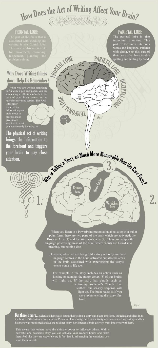 글쓰기가-뇌에-미치는-영향1
